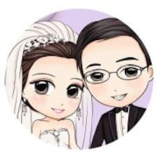 Perfil de usuario de 亲切的称我为莫太太