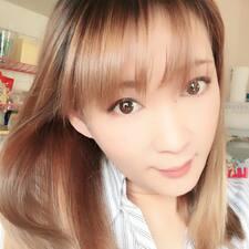 Maki - Profil Użytkownika