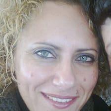 Zampia Brugerprofil
