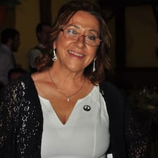 Maria Del Carmen User Profile