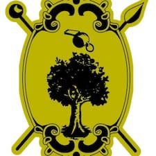 Whistletree Brugerprofil