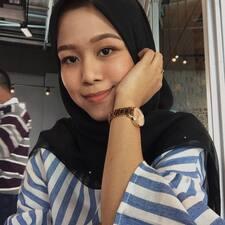 Risya felhasználói profilja