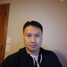 Phivu felhasználói profilja
