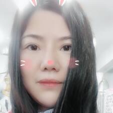 李林 felhasználói profilja