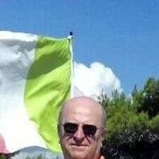 Vito Brugerprofil