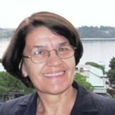 Cveta User Profile