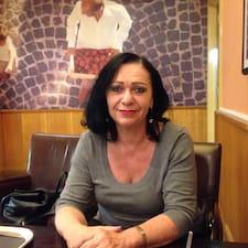 Ferienwohnung Gisela Brukerprofil