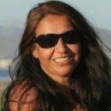 Henkilön Maria Soledad käyttäjäprofiili