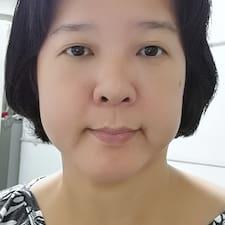 Profil korisnika Imelda