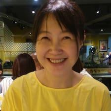 Chu - Profil Użytkownika