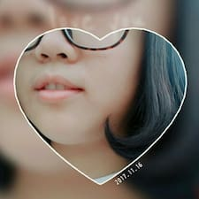 Profil korisnika 诚雅