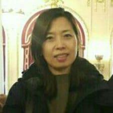 Chang Sook Kullanıcı Profili