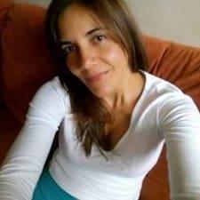 Armonia - Uživatelský profil