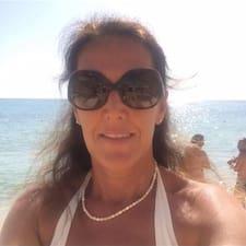 Elena Maria User Profile