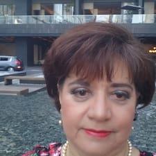 Profil korisnika Alma Yolanda