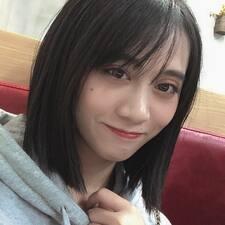 Kiman - Profil Użytkownika