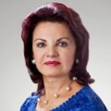 Профиль пользователя María Victoria