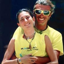 Marica & Guido - Uživatelský profil