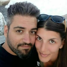 Profil Pengguna Γιωργος