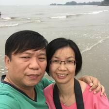 Profil korisnika Teik Heong