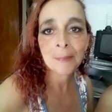 Renatha User Profile