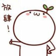 知知 felhasználói profilja
