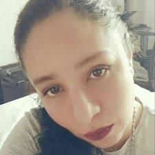 Alba User Profile