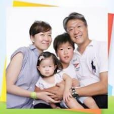 Profil utilisateur de Hong Keung