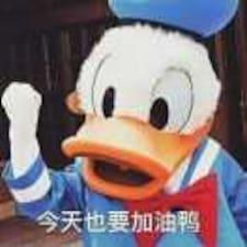 晏 felhasználói profilja