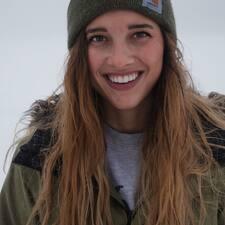 Karleena - Uživatelský profil