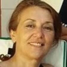 Maria Lenka的用户个人资料