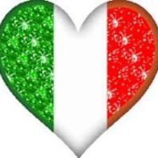 Chalet Noord Italië - Uživatelský profil