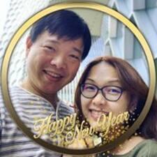 Jee Fong felhasználói profilja