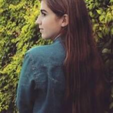 Marisol - Profil Użytkownika