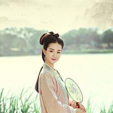 Xiaomei - Uživatelský profil
