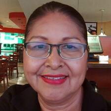Användarprofil för Maria Auxiliadora