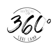 Surfcamp 360 - Rui