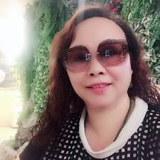 Profil korisnika Shaomei