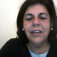 Frosso felhasználói profilja