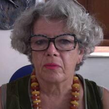 Maria Gabriellaさんのプロフィール