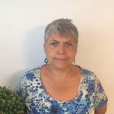 Gebruikersprofiel Ines Francisca