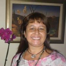 Ana Mireyza的用戶個人資料