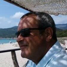 Notandalýsing Philippe