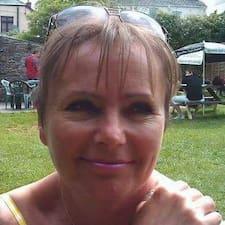 Profil korisnika Ceri