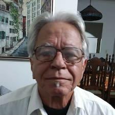 Brasil Winston User Profile