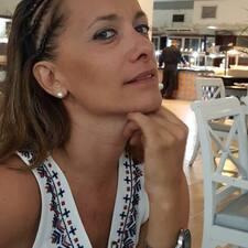 Leticia Yanina Kullanıcı Profili