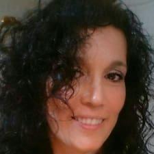 โพรไฟล์ผู้ใช้ María Magdalena