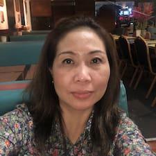 Profil utilisateur de Chuthapa