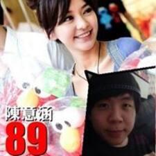 小建 - Profil Użytkownika