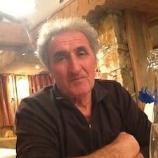 Jean-Claude felhasználói profilja